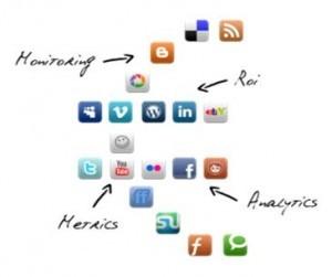 Social-Media-Aims-300x251