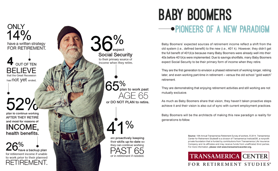 baby-boomers-infographic-transamerica-center-org