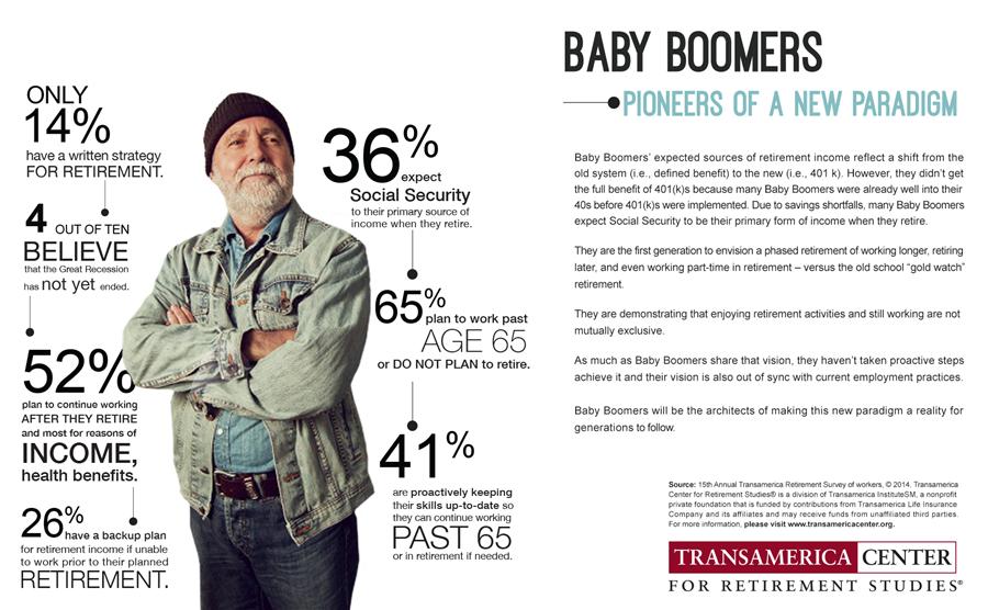 baby-boomers-infographic-transamerica-center-org