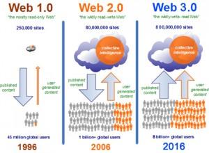 web3_3